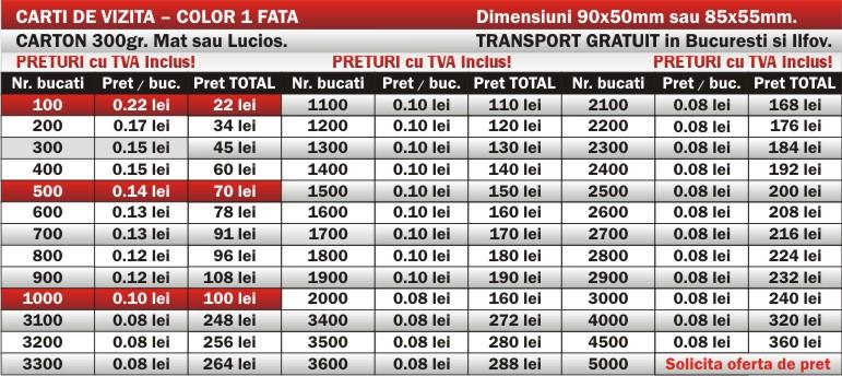 carti de vizita - PRETURI COLOR 1 FATA- 300GR