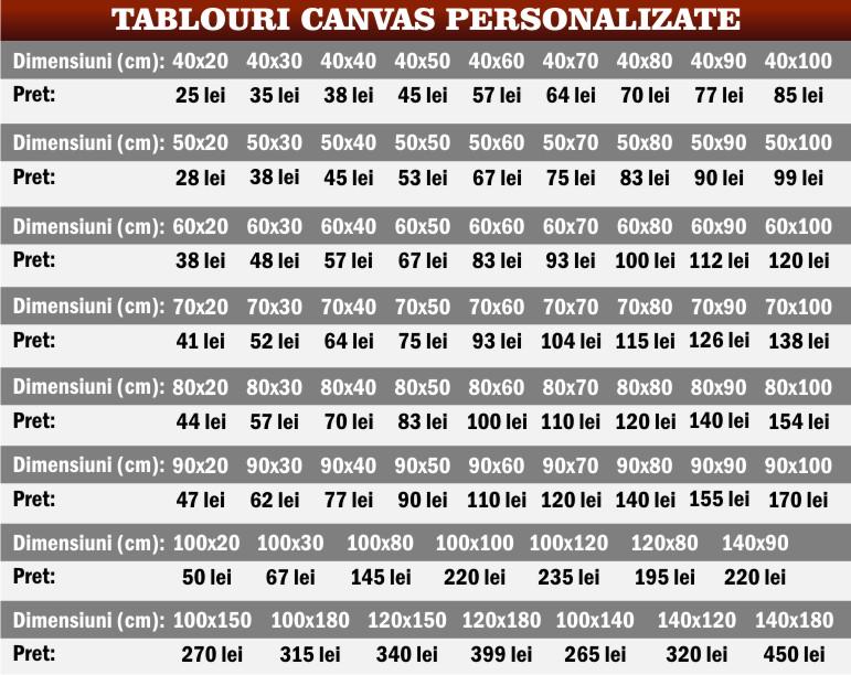 Tablouri canvas ieftine - Preturi personalizate
