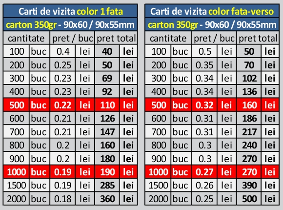 Carti de vizita 90x60, 90x55, carton 350gr
