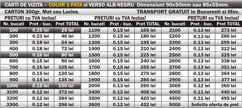 carti de vizita - PRETURI COLOR 1 FATA SI VERSO ALB NEGRU- 300gr