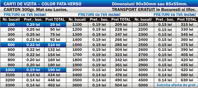 carti de vizita - PRETURI COLOR FATA-VERSO - 300gr