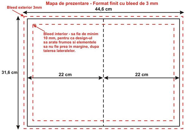 Bleed de taiere mape de prezentare