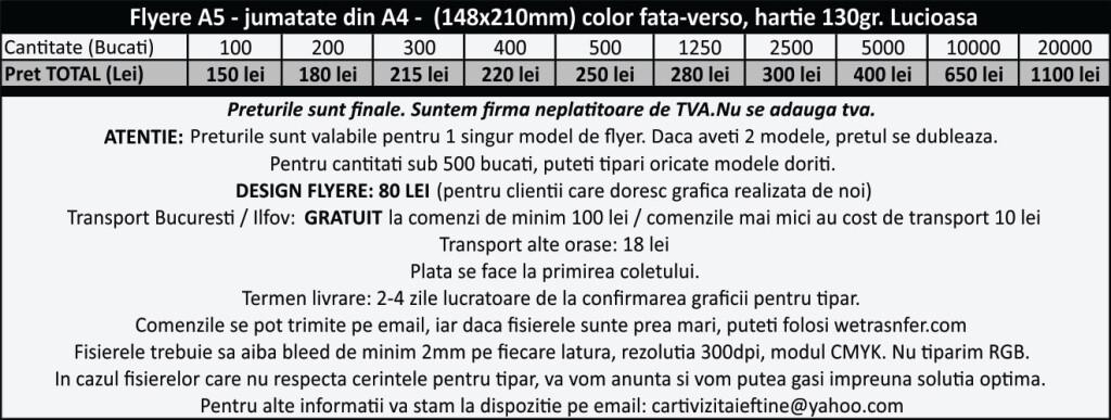 preturi-flyere-ieftine-A5-fluturasi-publicitari-CDVi_