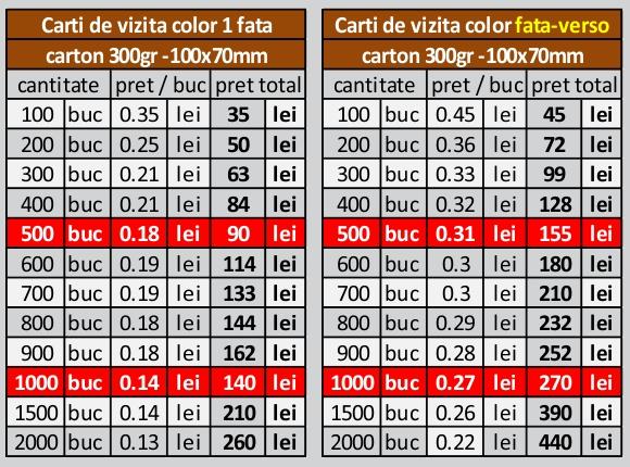 Carti de vizita 100x70mm_tip calendare buzunar