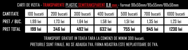 Carti-de-vizita-semitransparente-plastic-08-mm-CDVi