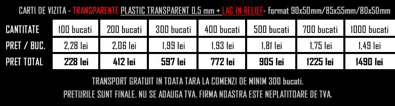 Carti-de-vizita-transparente-plastic-05-mm-lacuire-relief-CDVi