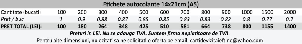 Etichete autocolante autoadezive 14x21cm, A5 - CDVi