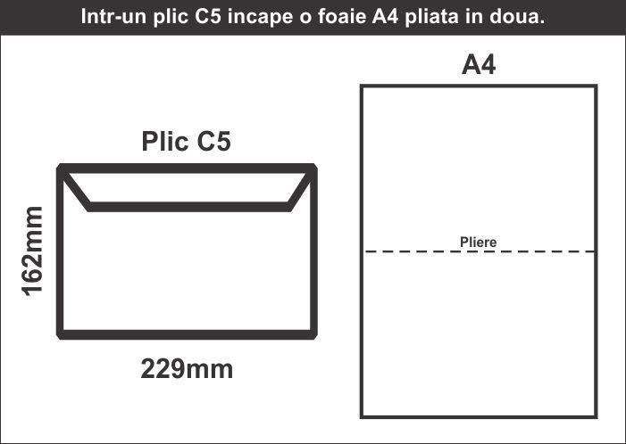 Plic C5 in foaie A4 - schita CDVi