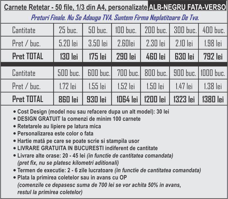 Pret Retete Medicale Farmacie - Alb Negru Fata Verso - CDVi