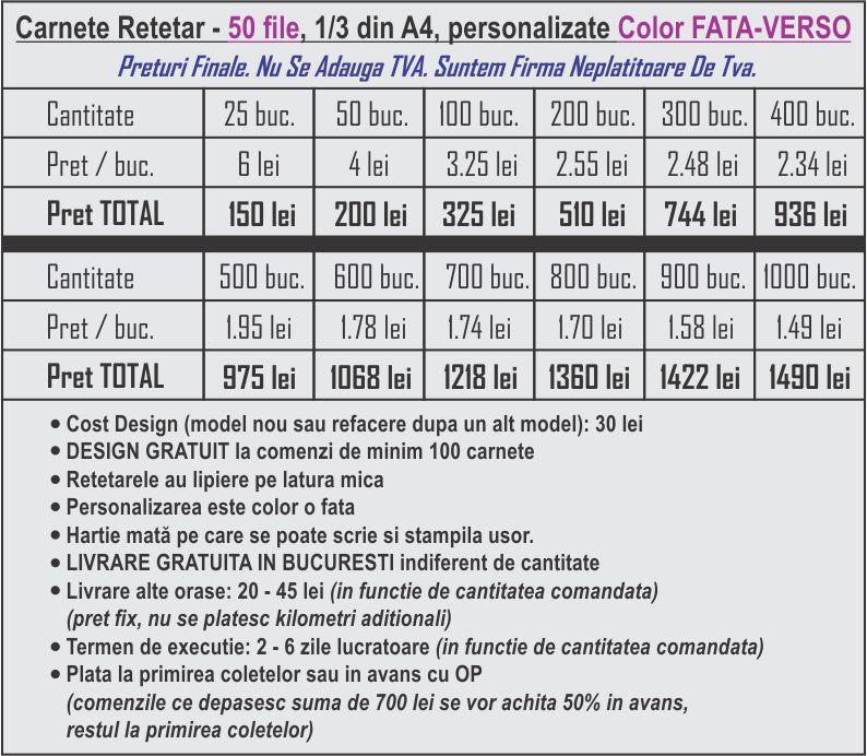 Pret Retete Medicale Farmacie Spital - Color Fata Verso - CDVi