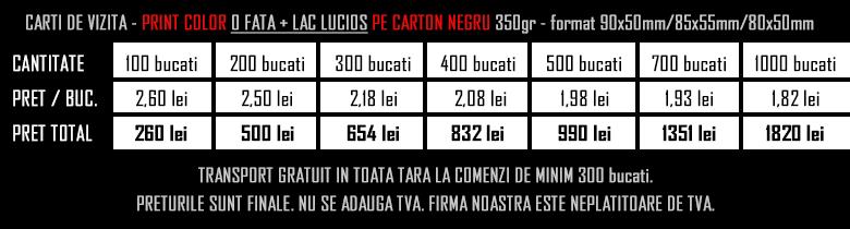 Carti-de-vizita-carton-negru-color-fata-lacuire-selectiva-CDVi