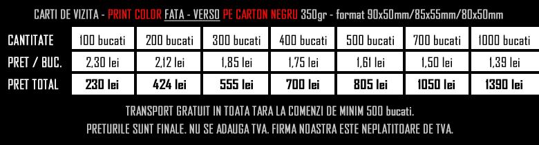 Carti-de-vizita-carton-negru-color-fata-verso-CDVi