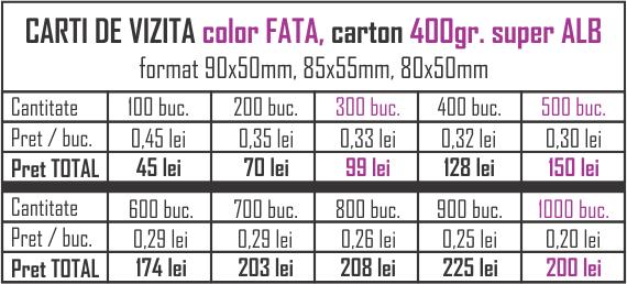 preturi carti de vizita color fata 400gr - CDVi