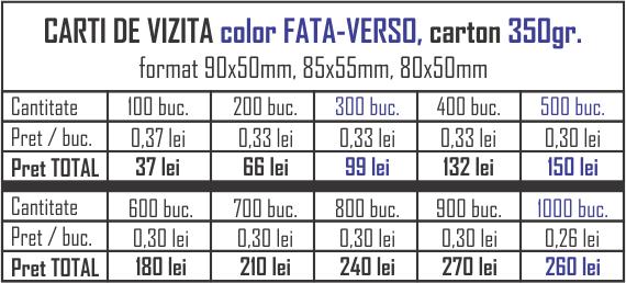 preturi carti de vizita color fata verso 350gr - CDVi