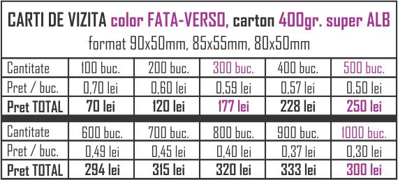 preturi carti de vizita color fata verso 400gr - CDVi