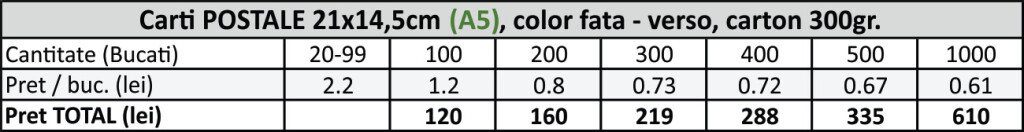 Carti-postale-personalizate-A5-postcard-Preturi color fata verso-CDVi