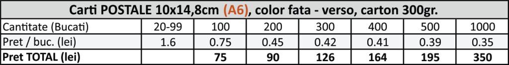 Carti-postale-personalizate-A6-postcard-Preturi color fata verso-CDVi